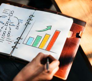 Lead-Management macht den Erfolg planbar.