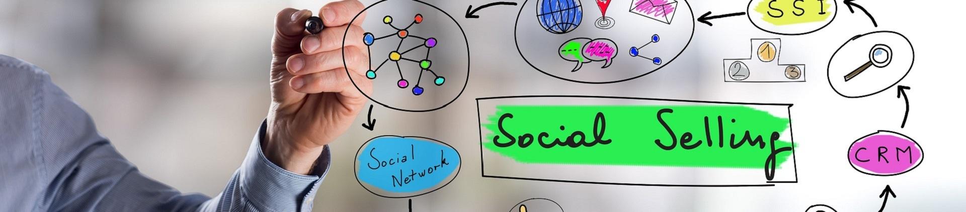 Authentisch, persönlich, kenntnisreich: Social Selling