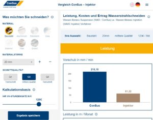 ConSus Calc a Cut Waterjet Calculator